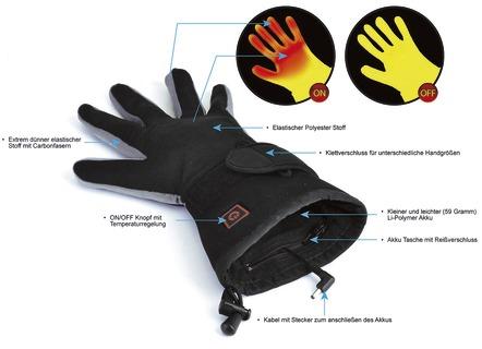 thermo handschuhe bekleidung str mpfe bader. Black Bedroom Furniture Sets. Home Design Ideas