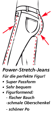 Logo_PowerStretchJeans_MitText